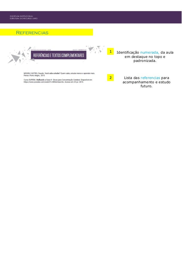 Referencias 1 Identificação numerada, da aula em destaque no topo e padronizada. 2 Lista das referencias para acompanhamen...