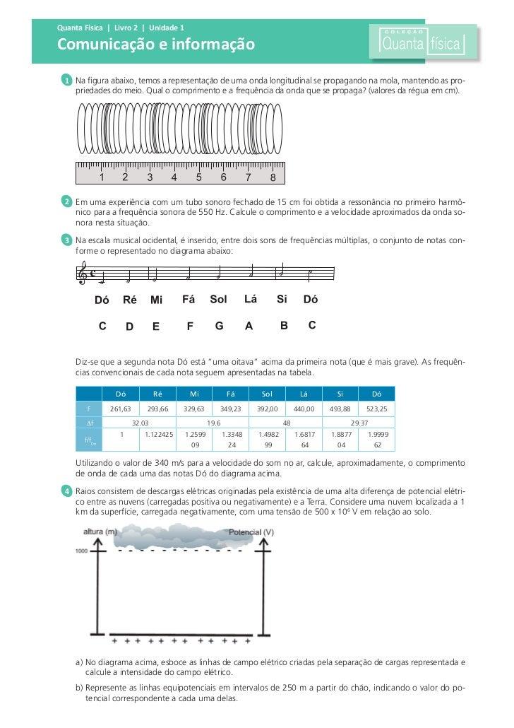 Quanta Física | Livro 2 | Unidade 1Comunicação e informação  1 Na figura abaixo, temos a representação de uma onda longitu...
