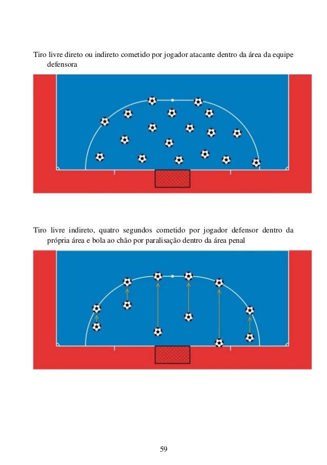 699bd62b6d Livro Nacional de Regras Futsal 2013