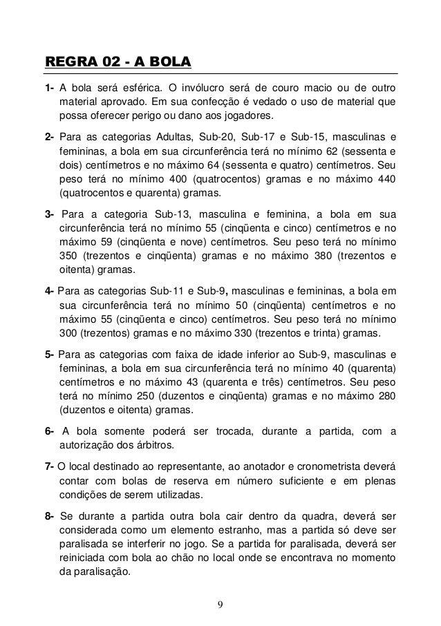 ad63528316 Livro Nacional de Regras Futsal 2013