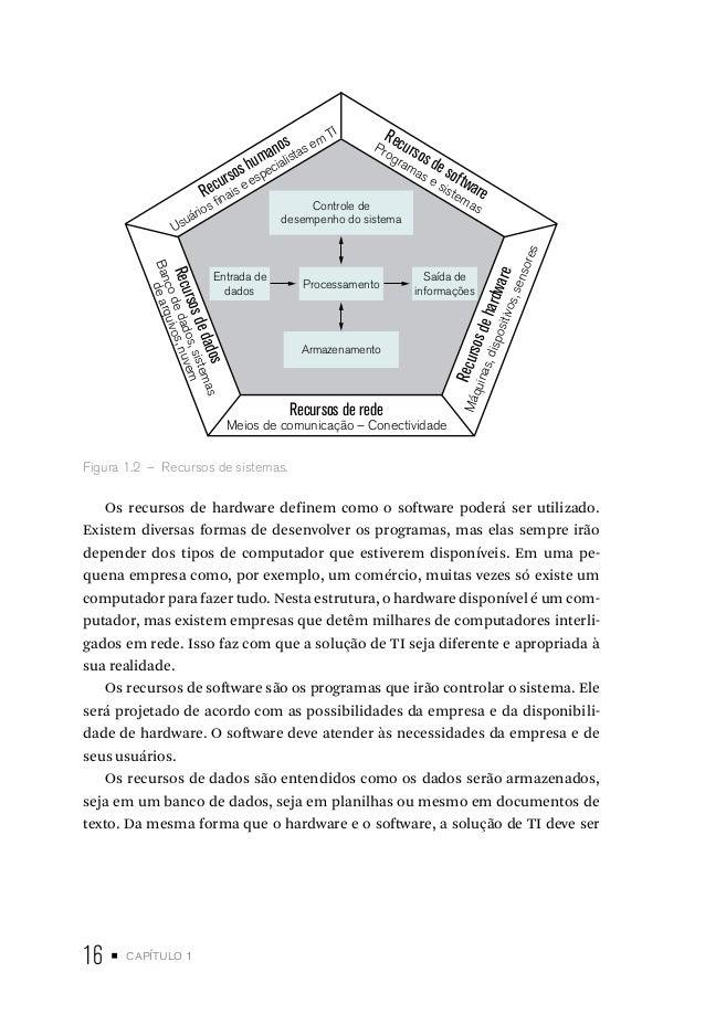 Livro proprietrio cenrios de tecnologia da informao 18 captulo 1 ccuart Gallery