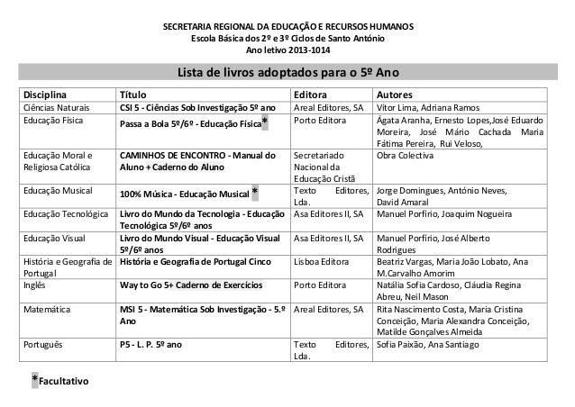SECRETARIA REGIONAL DA EDUCAÇÃO E RECURSOS HUMANOS Escola Básica dos 2º e 3º Ciclos de Santo António Ano letivo 2013-1014 ...