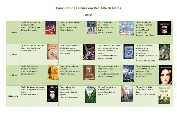 Concurso de Leitura em Voz Alta (4ª Edição)                                                                         Obras ...