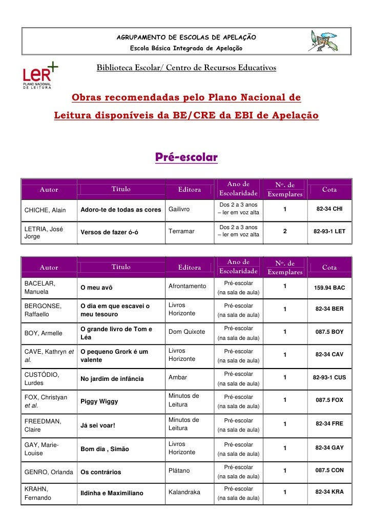 AGRUPAMENTO DE ESCOLAS DE APELAÇÃO                                      Escola Básica Integrada de Apelação               ...
