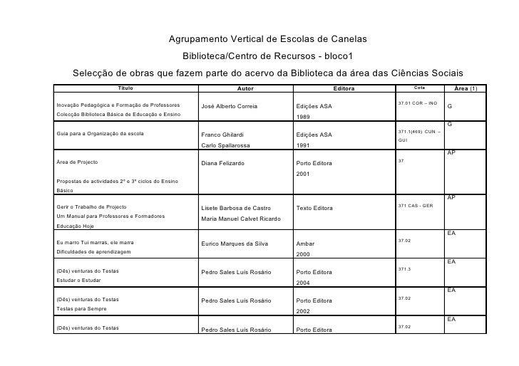 Agrupamento Vertical de Escolas de Canelas                                                     Biblioteca/Centro de Recurs...
