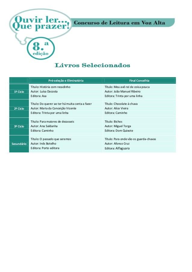 Livros Selecionados Pré-seleção e Eliminatória Final Concelhia 1º Ciclo Título: História com recadinho Autor: Luísa Dacost...