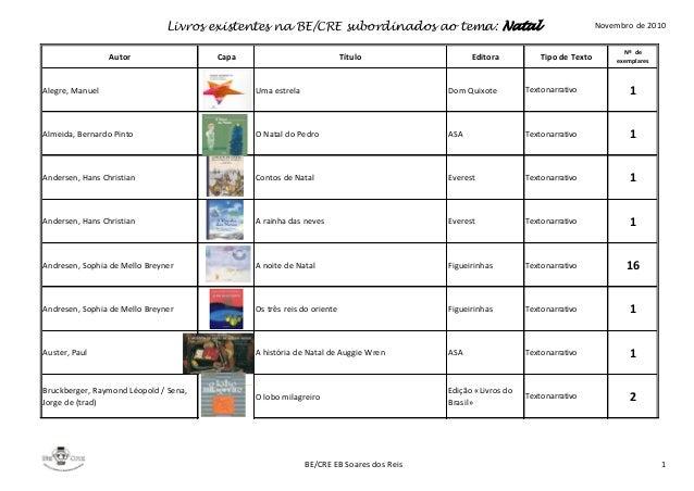 Livros existentes na BE/CRE subordinados ao tema: Natal Novembro de 2010 Autor Capa Título Editora Tipo de Texto Nº de exe...
