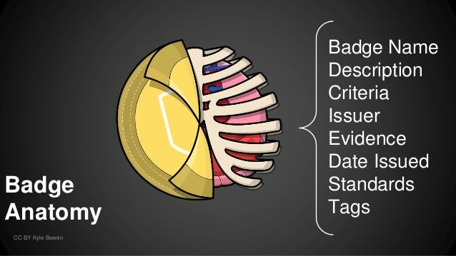 Badge Anatomy Badge Name Description Criteria Issuer Evidence Date Issued Standards Tags CC BY Kyle Bowen