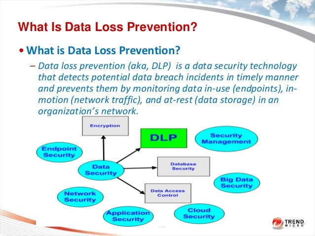 Overview Of Data Loss Prevention Dlp Technology