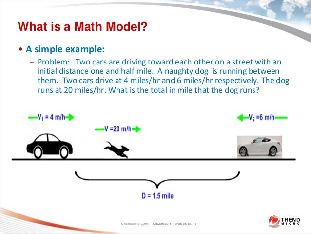 mathematical model A mathematical model is an abstract model that uses mathematical language to describe a system mathematical models are used particularly in the natural sciences and engineering disciplines (such as physics, biology, and electrical engineering) but also in the social sciences (such as.