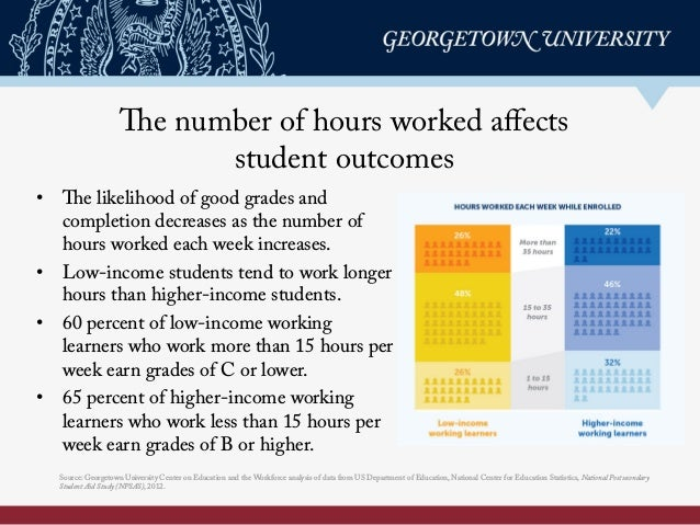 The number of hours worked affects student outcomes • The likelihood of good grades and completion decreases as the number...