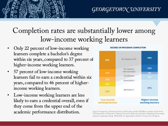 Completion rates are substantially lower among low-income working learners • Only 22 percent of low-income working learne...