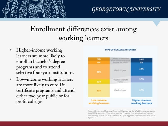 Enrollment differences exist among working learners • Higher-income working learners are more likely to enroll in bachelor...