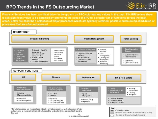outsourcing and trends in banking As finance & accounting outsourcing evolves rapidly on both the client-side and the service provider-side, santosh premdas, avp - senior solution design head, f&a, gives us a sneak peek into some of the emerging trends in the space.