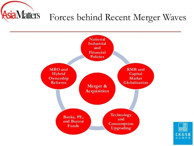 Dissecting the current merger wave in china and the implications for dissecting the current merger wave in china and the implications for eu li xiaoyang ccuart Image collections
