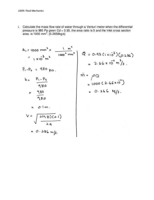 Fluid Mechanics of Flow Metering | Wolfgang Merzkirch ...