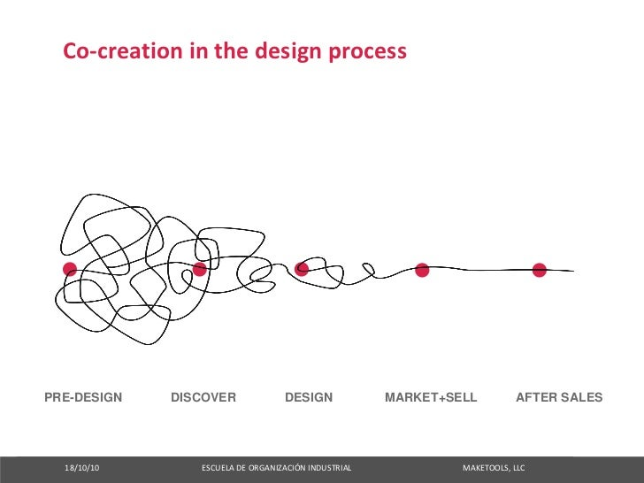 Co‐creationinthedesignprocess     PRE-DESIGN                             DISCOVER                                DESIG...