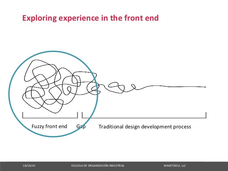 Exploringexperienceinthefrontend             Fuzzyfrontend                             Gap                    Tradi...