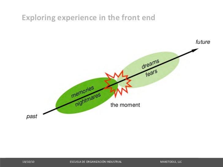 Exploringexperienceinthefrontend                                                                                     ...