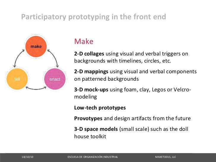 Participatoryprototypinginthefrontend                                                        Make                    ...