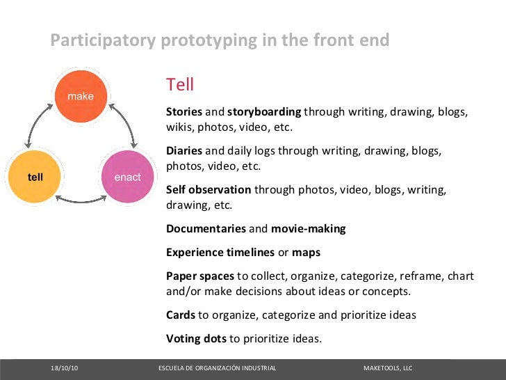 Participatoryprototypinginthefrontend                                                     Tell                       ...