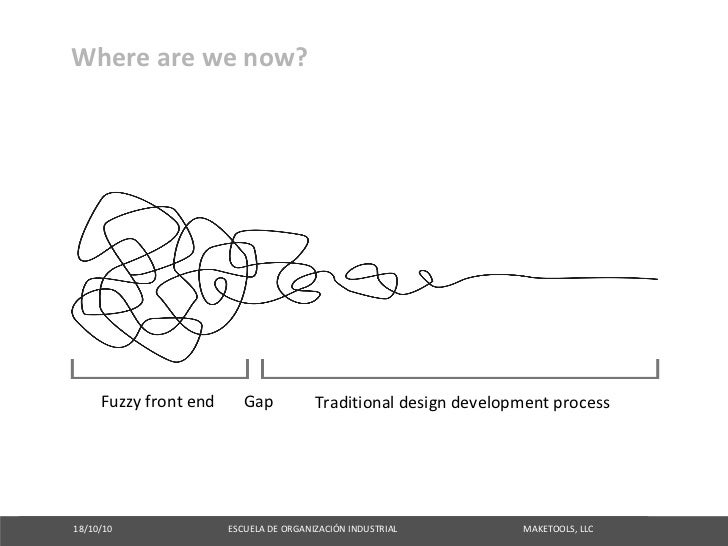 Wherearewenow?             Fuzzyfrontend                             Gap                    Traditionaldesigndevelo...