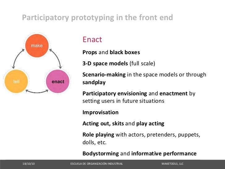 Participatoryprototypinginthefrontend                                                              Enact             ...