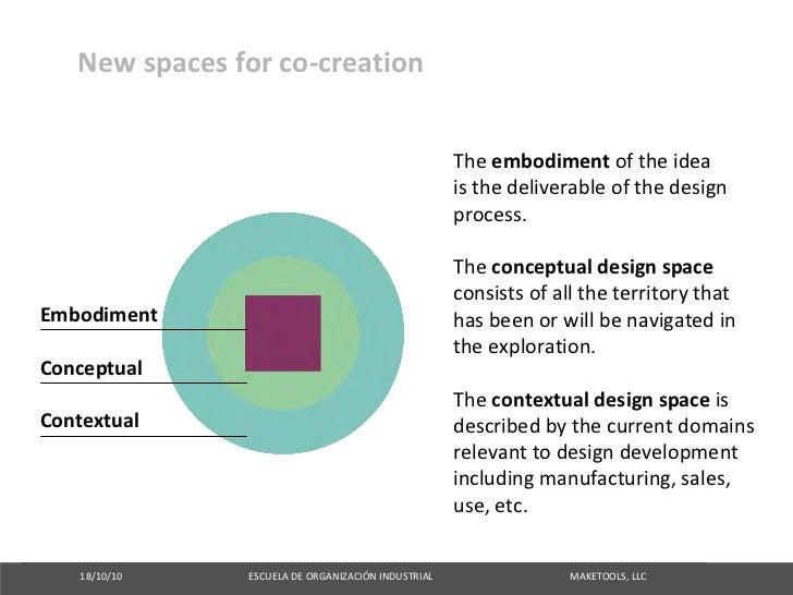Newspacesforco‐creation                                                                                                ...