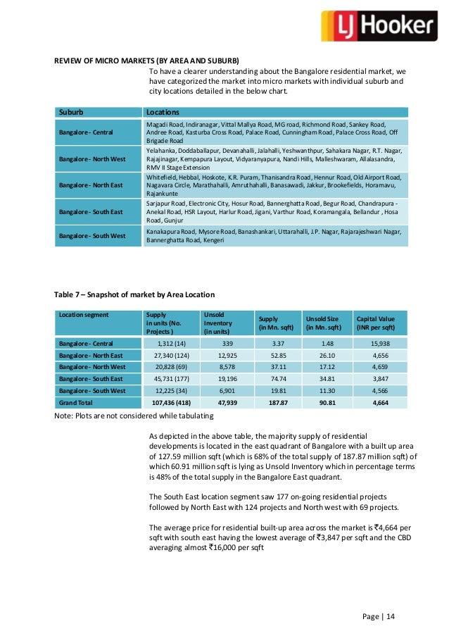 LJH Bangalore Residential Market Report 1st qtr 2013
