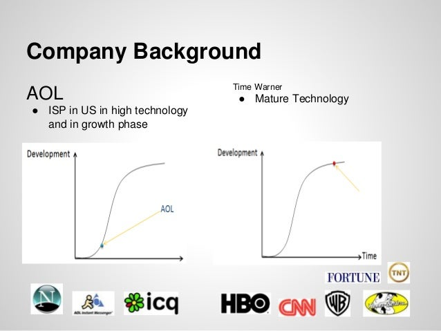 Company Background AOL ● ISP in US in high technology and in growth phase Time Warner ● Mature Technology