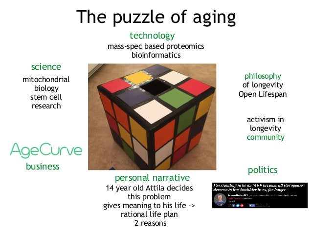 The puzzle of aging mass-spec based proteomics bioinformatics business mitochondrial biology stem cell research 14 year ol...