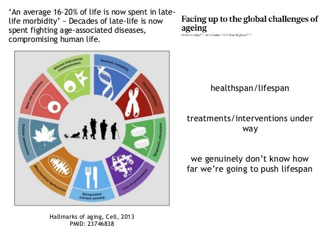 Hallmarks of aging, Cell, 2013 PMID:23746838 'An average 16–20% of life is now spent in late- life morbidity' ~ Decades o...