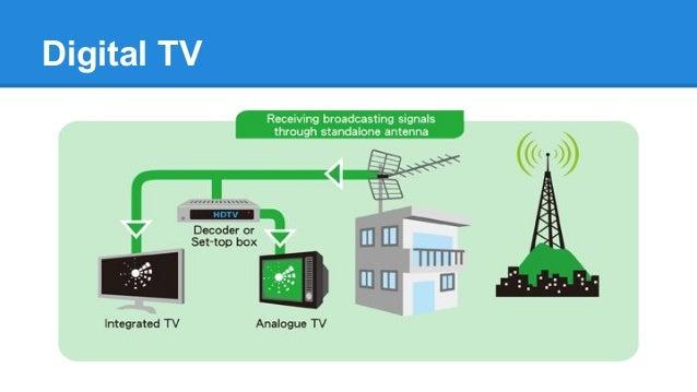 DTV - Digital TV introduction Slide 3