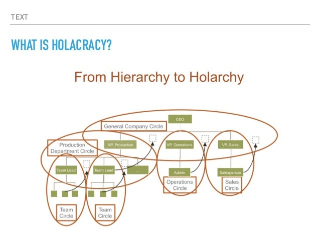 LKCE16 -  Holacracy not safe enough to try by Julia Culen Slide 3