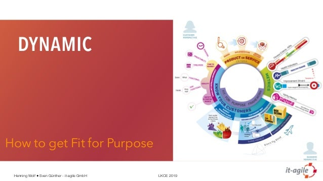 Henning Wolf ● Sven Günther - it-agile GmbH LKCE 2019 DYNAMIC How to get Fit for Purpose