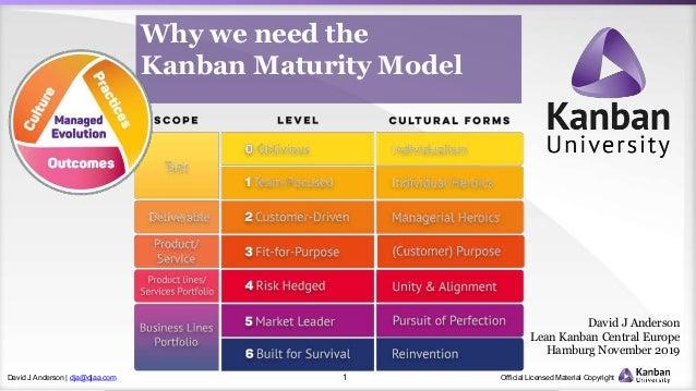 David J Anderson | dja@djaa.com Official Licensed Material Copyright1 Why we need the Kanban Maturity Model David J Anders...