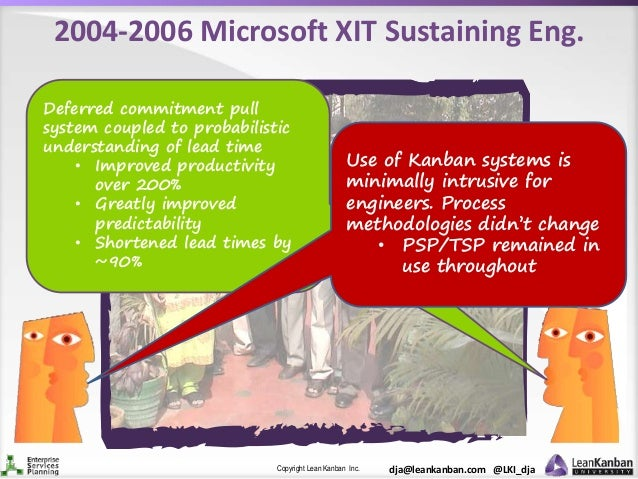 10 Years of Kanban - What have we learned Slide 2