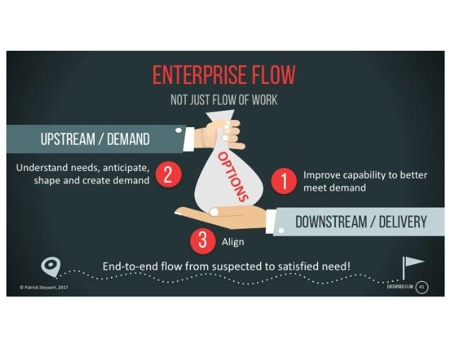 LKIN17 Shaping demand and creating customer pull with upstream and customer kanban