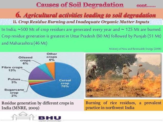 causes of land degradation in india