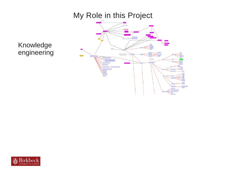 My Role in this ProjectKnowledgeengineering