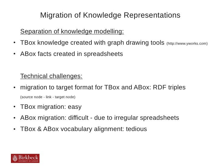 Migration of Knowledge Representations    Separation of knowledge modelling:●   TBox knowledge created with graph drawing ...