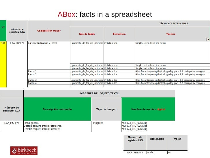 ABox: facts in a spreadsheet