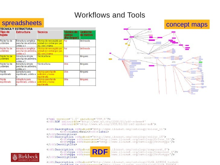 Workflows and Toolsspreadsheets                         concept maps                   RDF