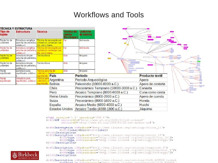 Workflows and Tools