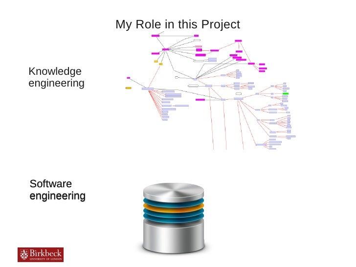 My Role in this ProjectKnowledgeengineeringSoftwareengineering
