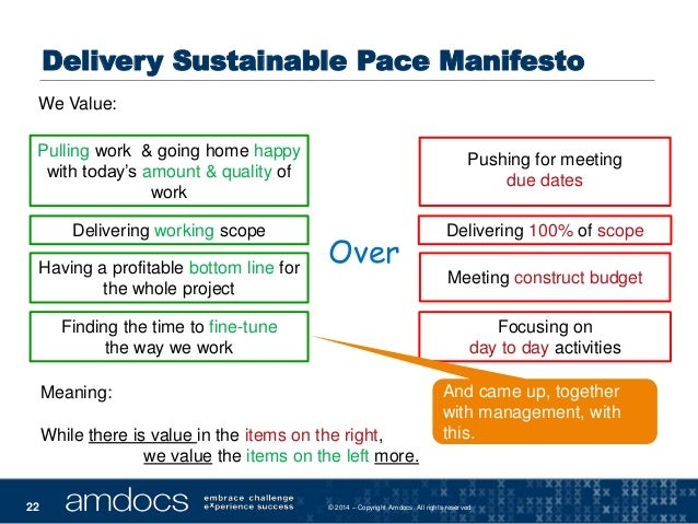 © 2014 – Copyright Amdocs. All rights reserved22 Delivery Sustainable Pace Manifesto Pulling work & going home happy with ...