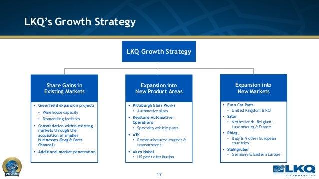 Lkq Corporation S 2018 Investor Day Presentation