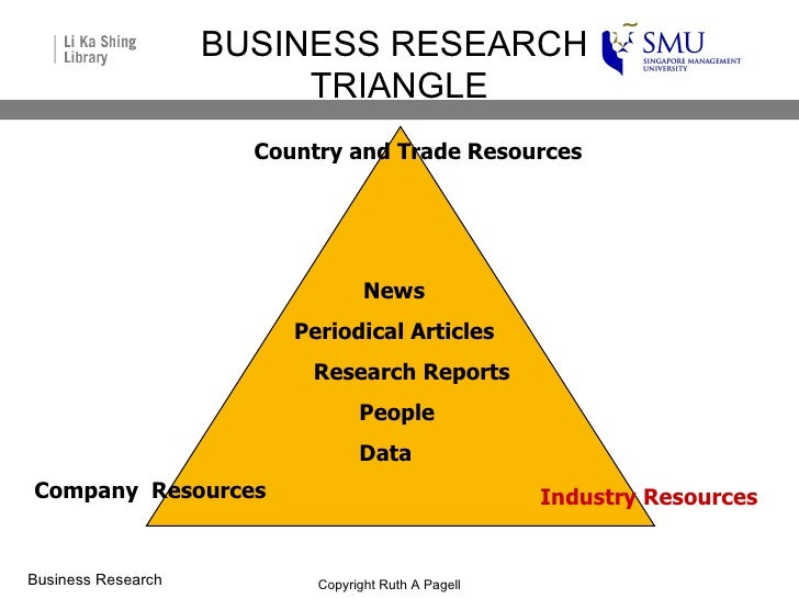 Review of business research articles  Journal of Business Research     Since  theoretical models will