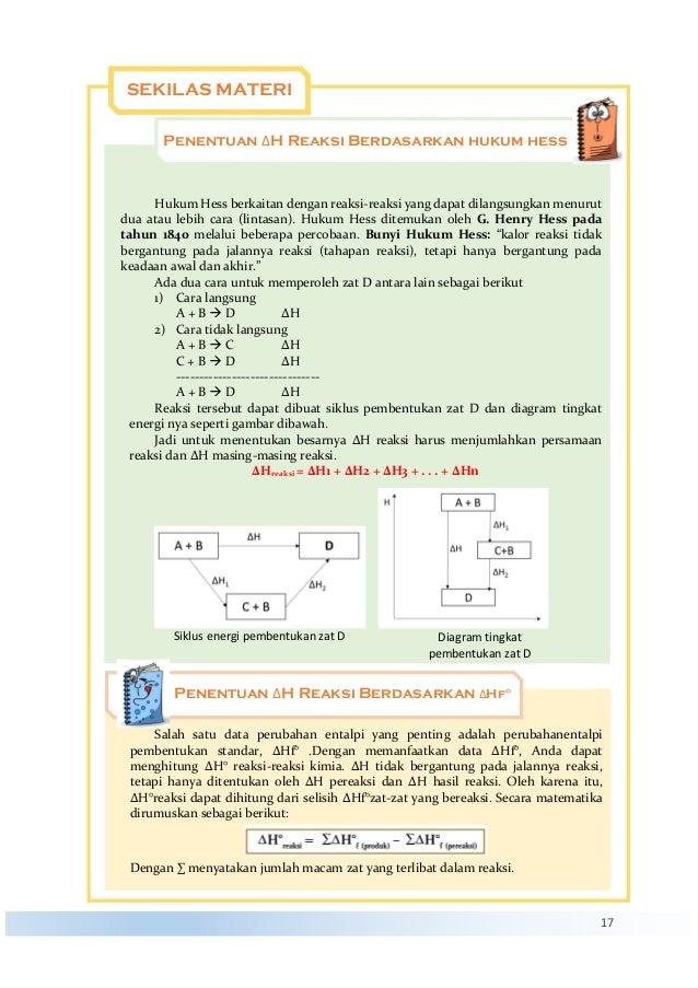 Lks termokimia 17 ccuart Images
