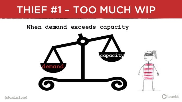 Image result for demand exceeds capacity cartoon